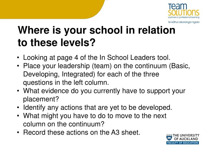 Where is your school in relation to these levels?