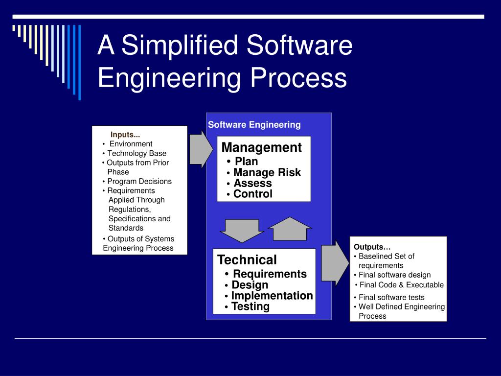A Simplified Software Engineering Process