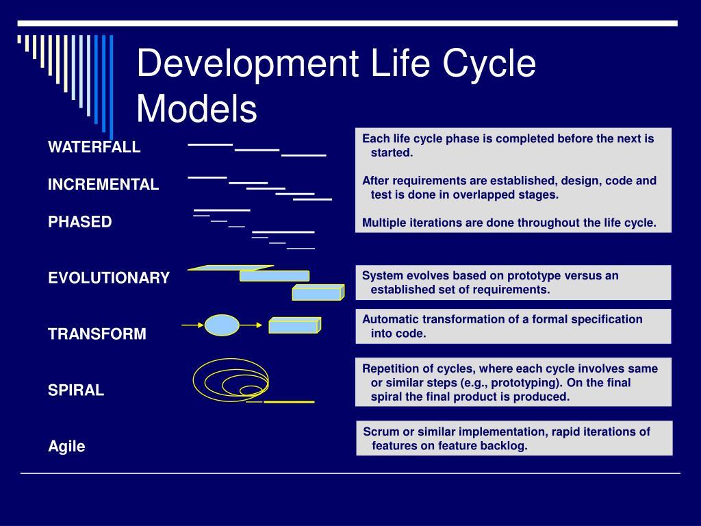 Development Life Cycle Models