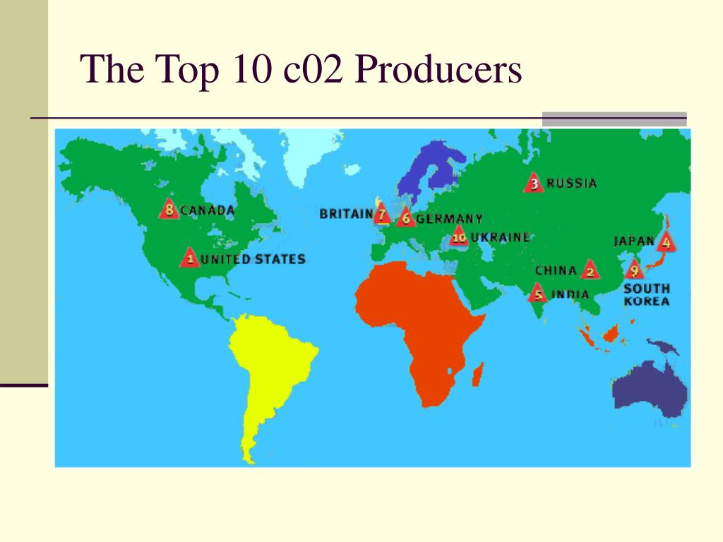 The Top 10 c02 Producers