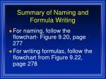 summary of naming and formula writing