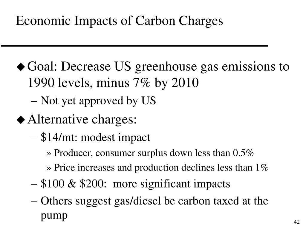 Economic Impacts of Carbon Charges