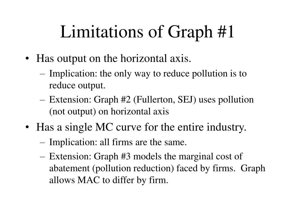 Limitations of Graph #1