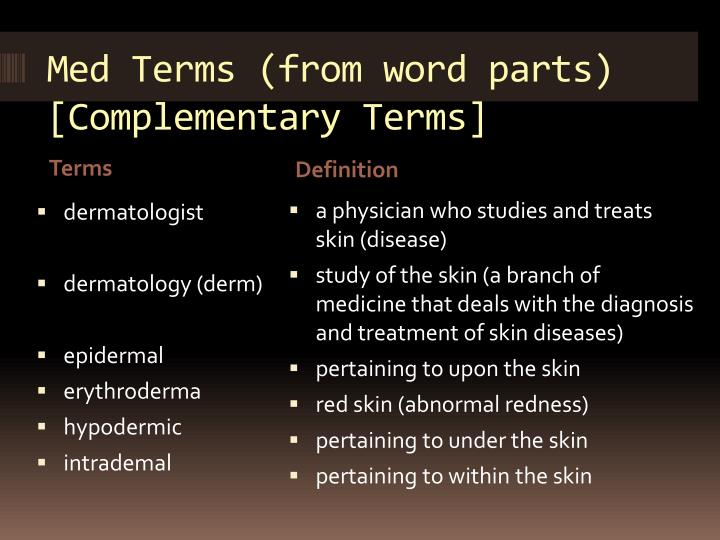 Med Terms (from word parts)