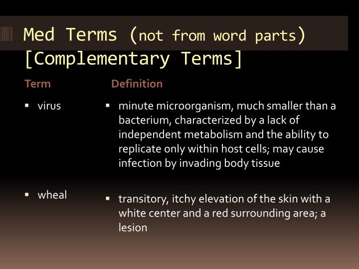 Med Terms (