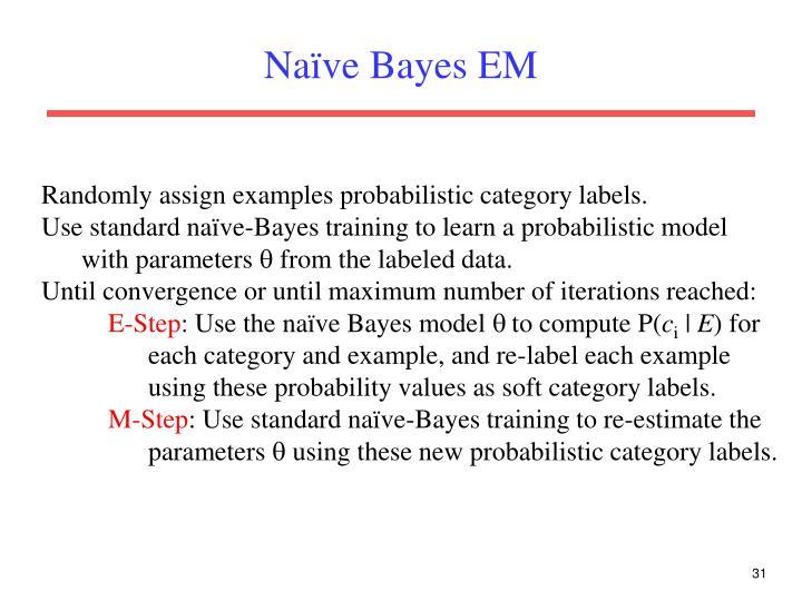 Naïve Bayes EM