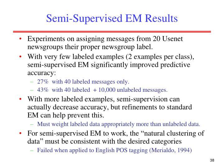 Semi-Supervised EM Results