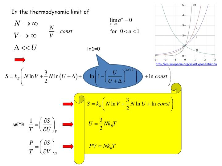 In the thermodynamic limit of