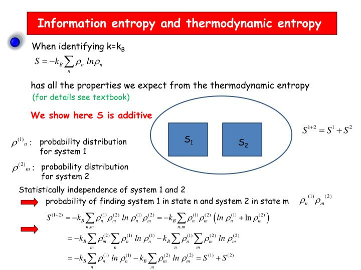 Information entropy and thermodynamic entropy