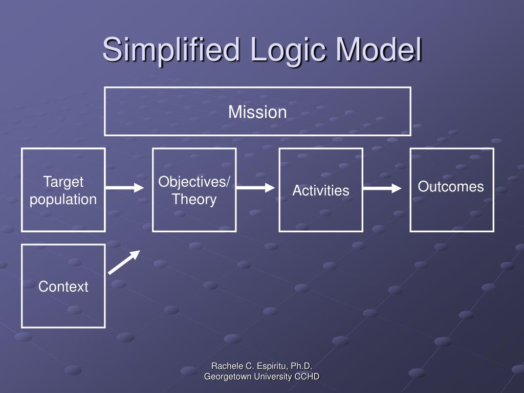 Simplified Logic Model