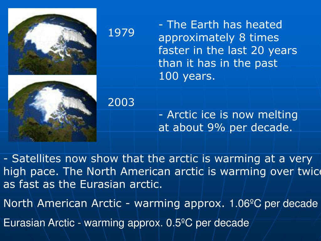 - The Earth has heated  approximately 8 times faster in the last 20 years than it has in the past 100 years.