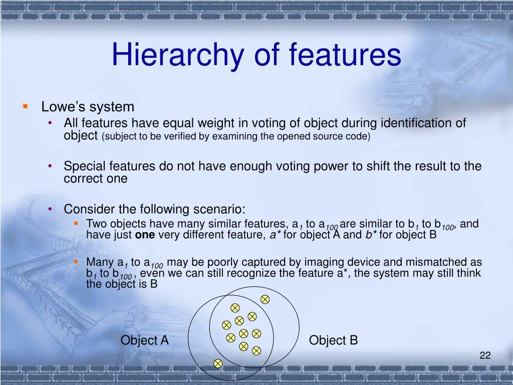 Hierarchy of features