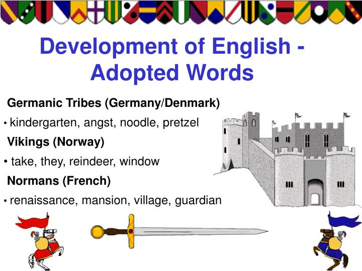Development of English - Adopted Words