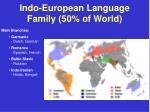 indo european language family 50 of world