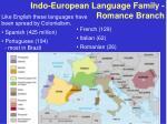 indo european language family romance branch
