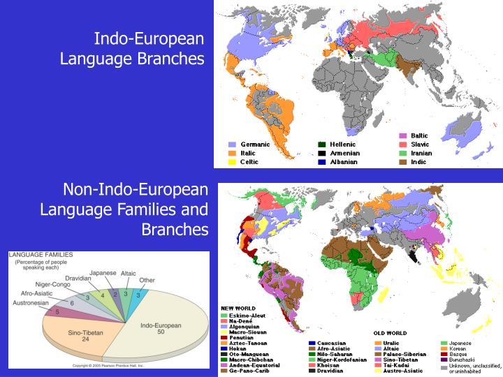 Indo-European Language Branches