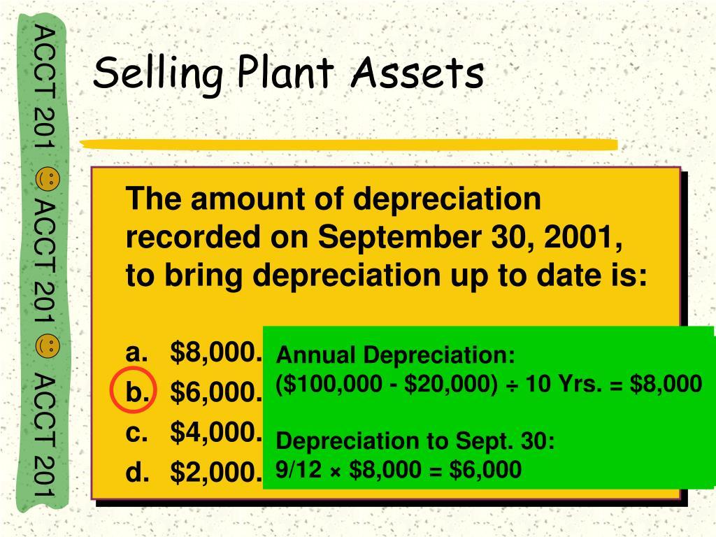 Annual Depreciation: