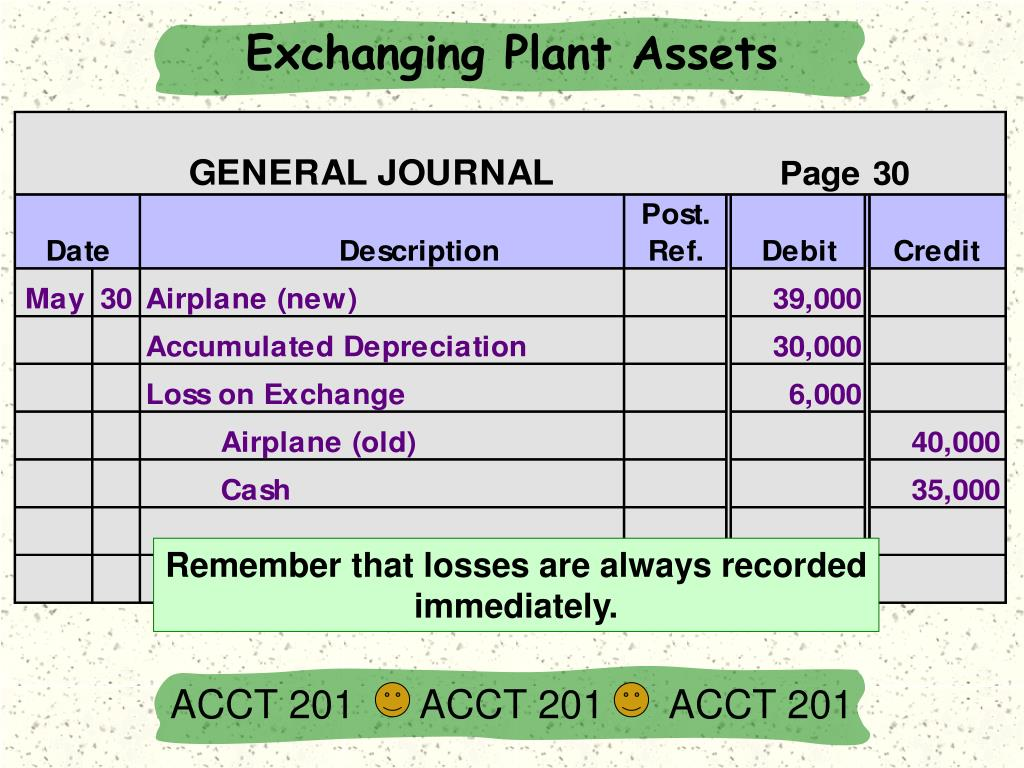 Exchanging Plant Assets