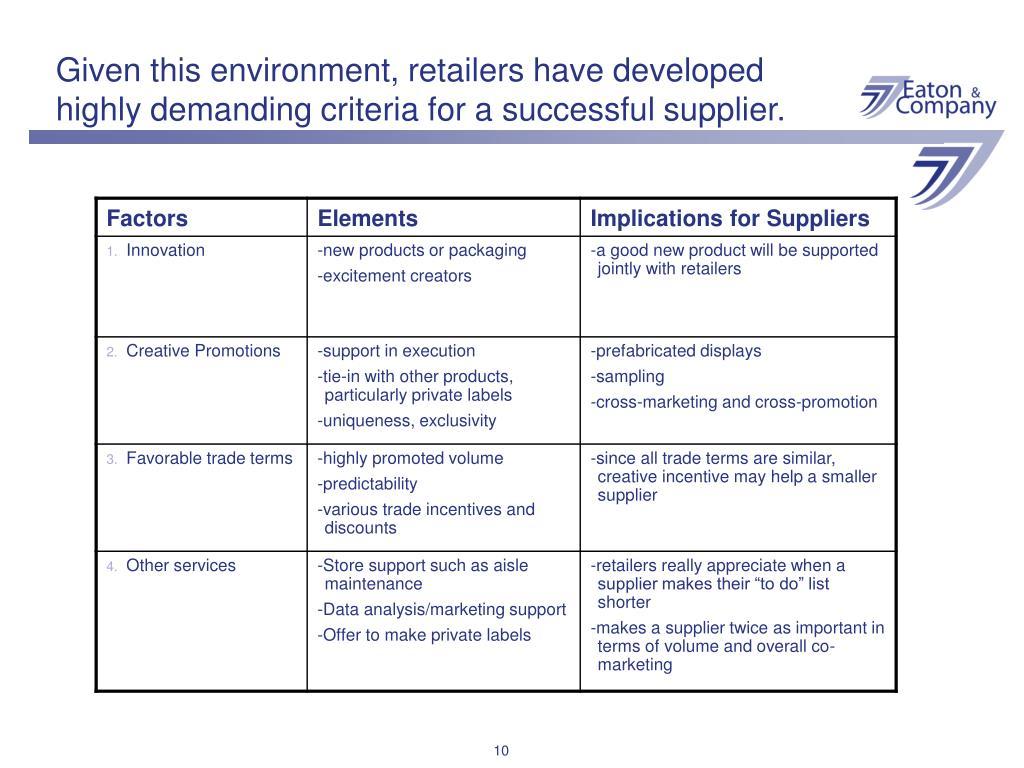 Given this environment, retailers have developed highly demanding criteria for a successful supplier.