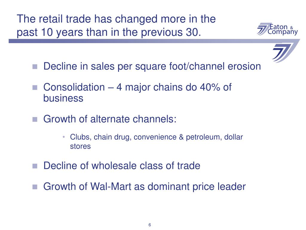 The retail trade has changed more in the past 10 years than in the previous 30.