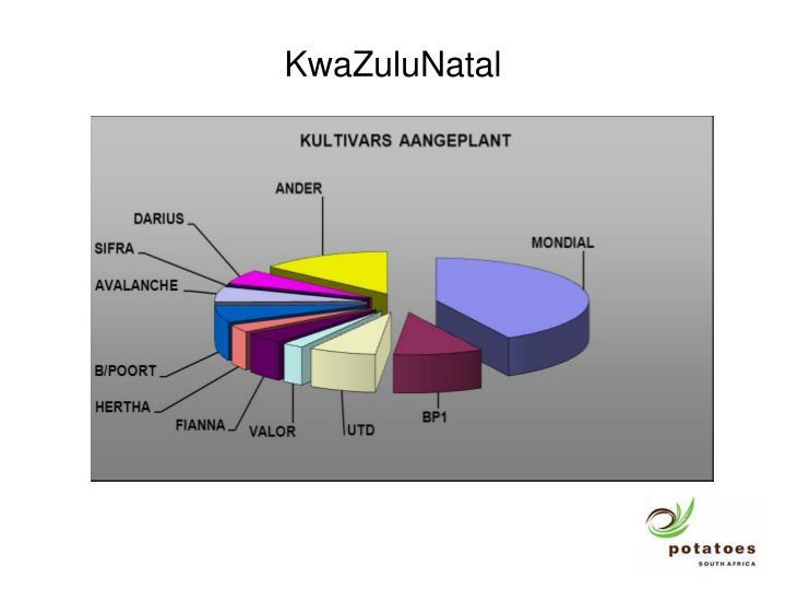 KwaZuluNatal
