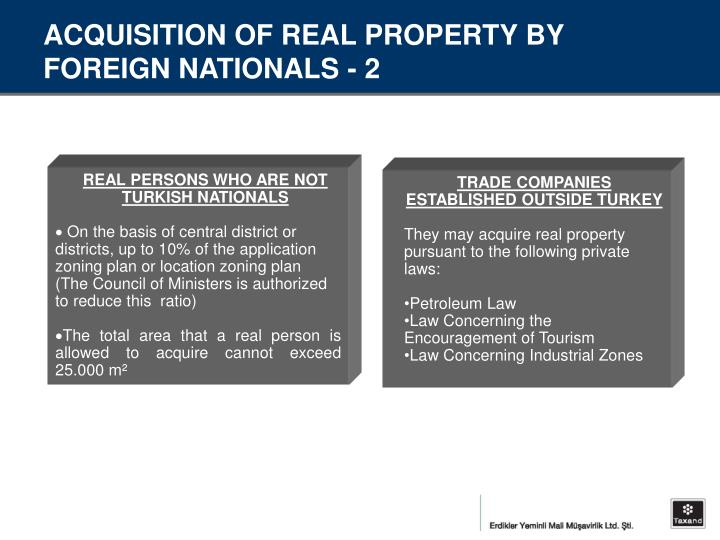 ACQUISITION OF REAL PROPERTY BY FOREIGN NATIONALS - 2