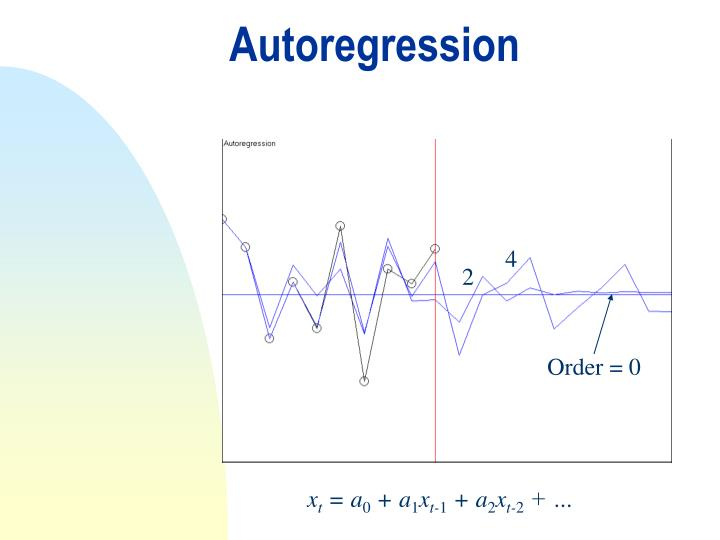 Autoregression