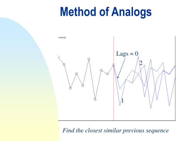 Method of Analogs