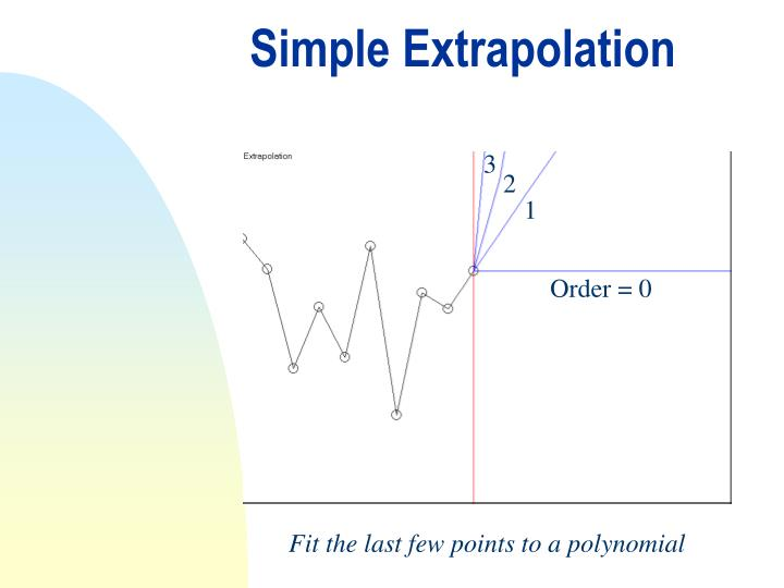 Simple Extrapolation