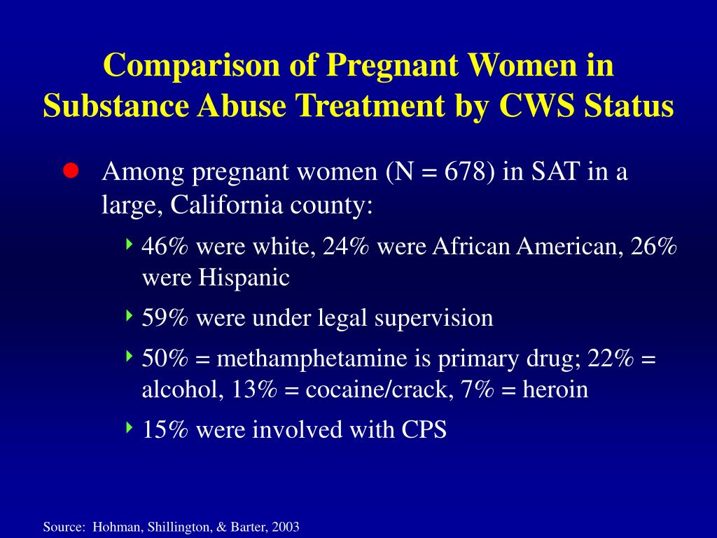 Comparison of Pregnant Women in Substance Abuse Treatment by CWS Status