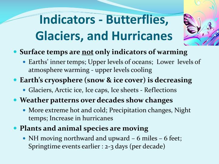 Indicators - Butterflies,