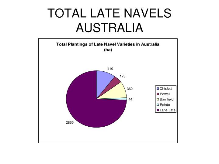 TOTAL LATE NAVELS AUSTRALIA