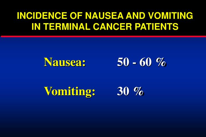 INCIDENCE OF NAUSEA AND VOMITING IN TERMINAL CANCER PATIENTS
