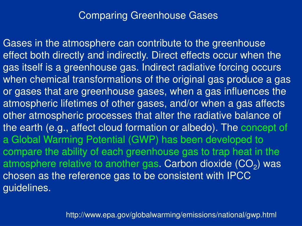 Comparing Greenhouse Gases