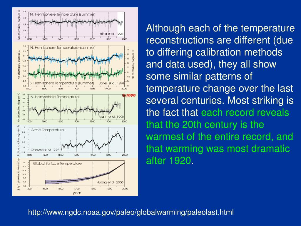 Although each of the temperature reconstructions are different (due to differing calibration methods and data used), they all show some similar patterns of temperature change over the last several centuries. Most striking is the fact that