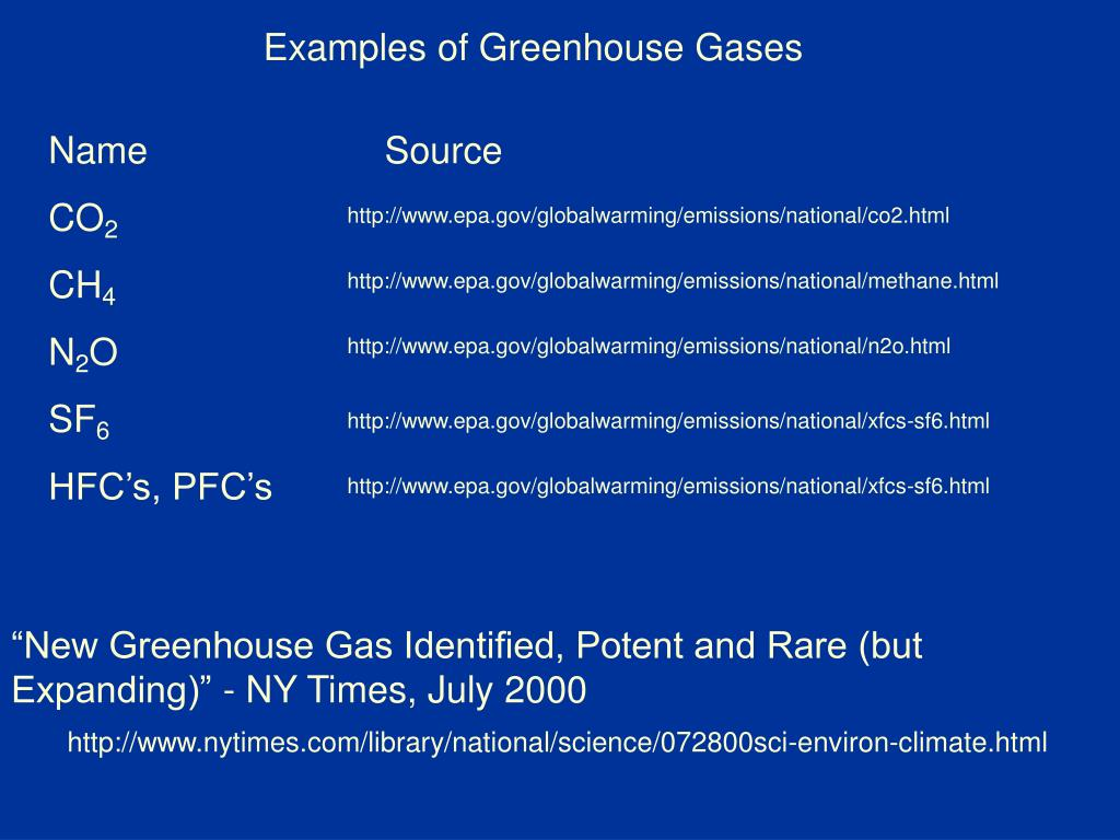 Examples of Greenhouse Gases