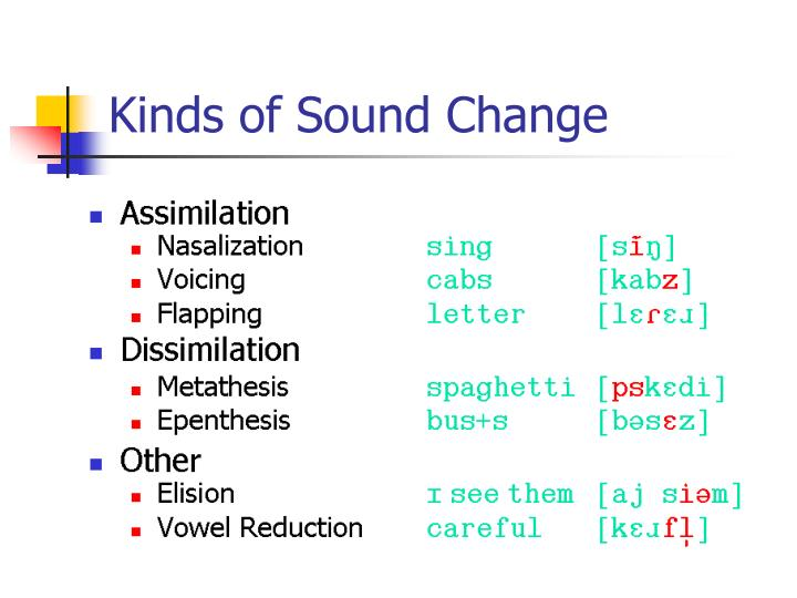 Kinds of sound change1
