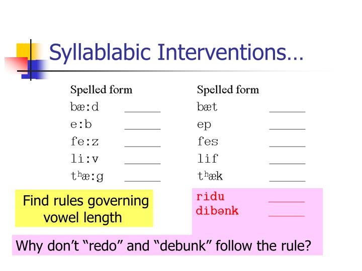 Syllablabic Interventions…