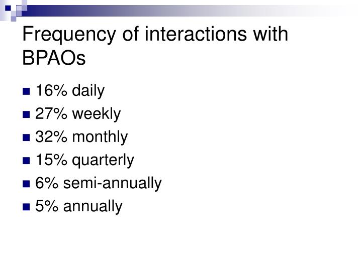 Frequency of interactions with BPAOs