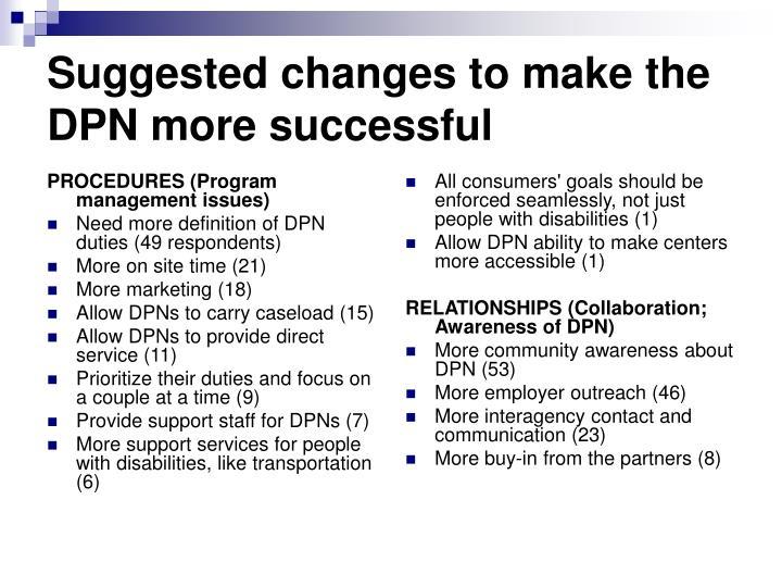 PROCEDURES (Program management issues)