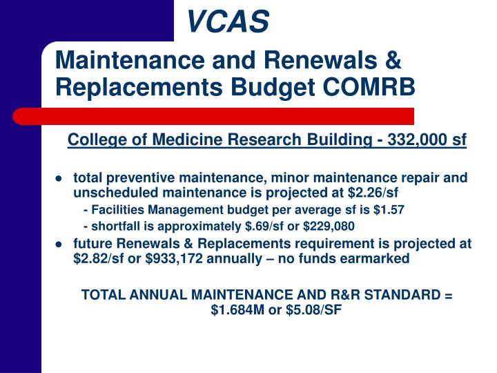 Maintenance and Renewals & Replacements Budget COMRB