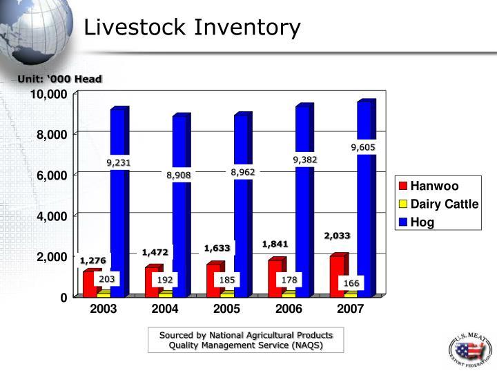 Livestock Inventory