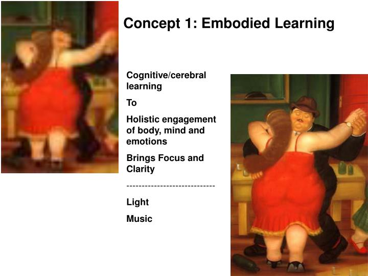 Concept 1: Embodied Learning
