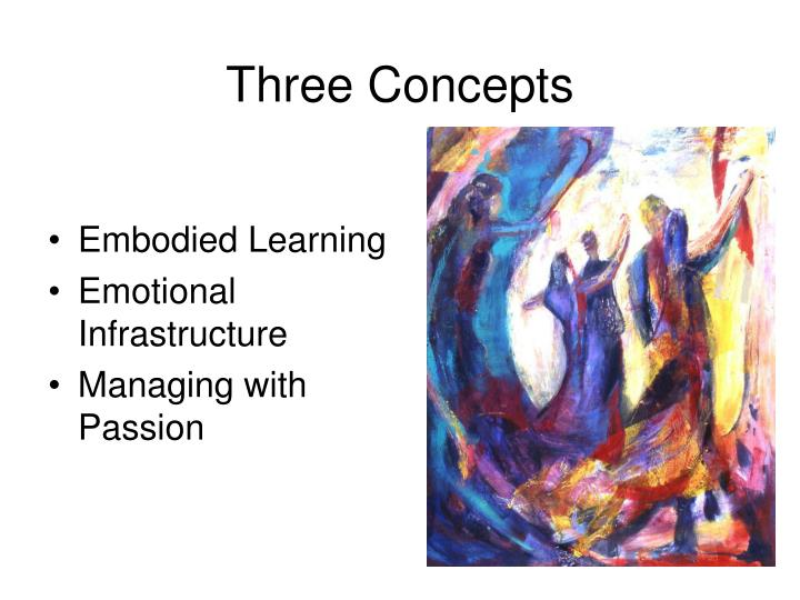 Three Concepts