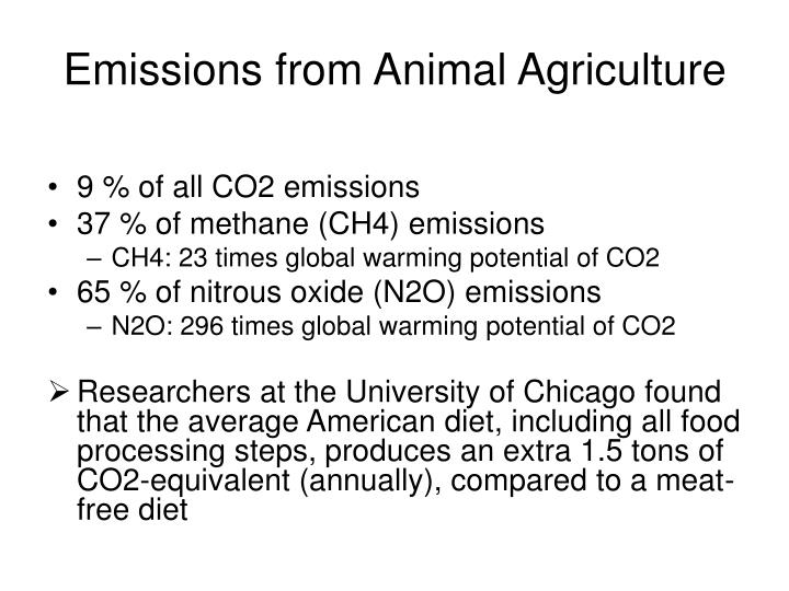 Emissions from Animal Agriculture