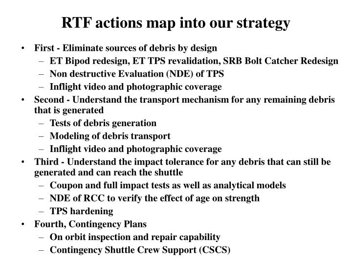 Rtf actions map into our strategy