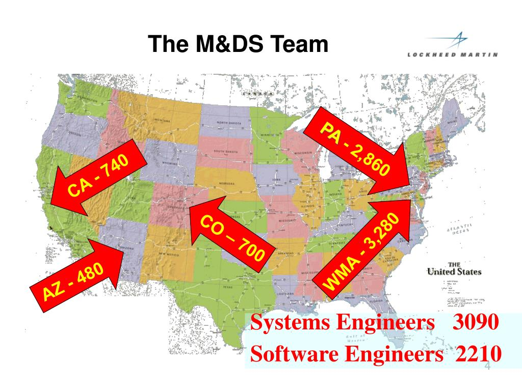The M&DS Team