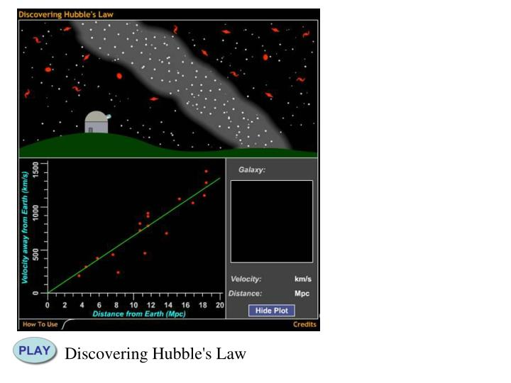 Discovering Hubble's Law