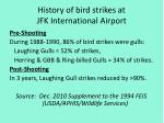 history of bird strikes at jfk international airport