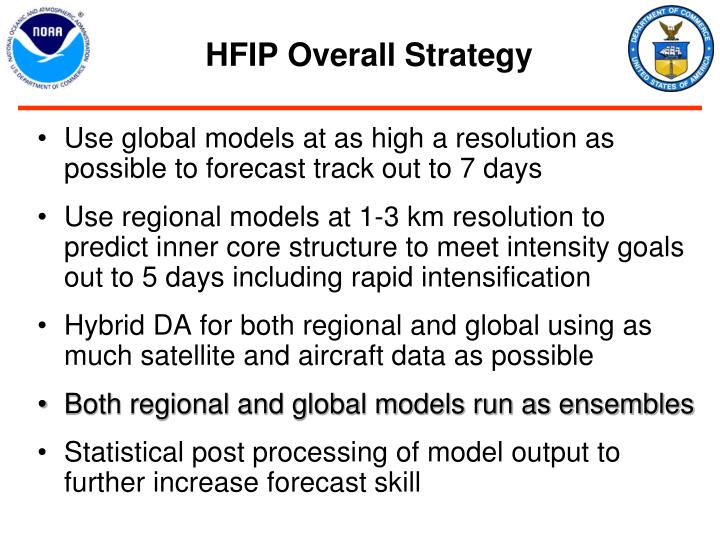 HFIP Overall Strategy